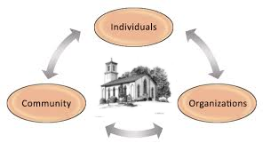church_community